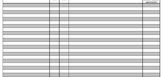 9 Free Sample Industry Analysis Sheet Templates - Printable Samples