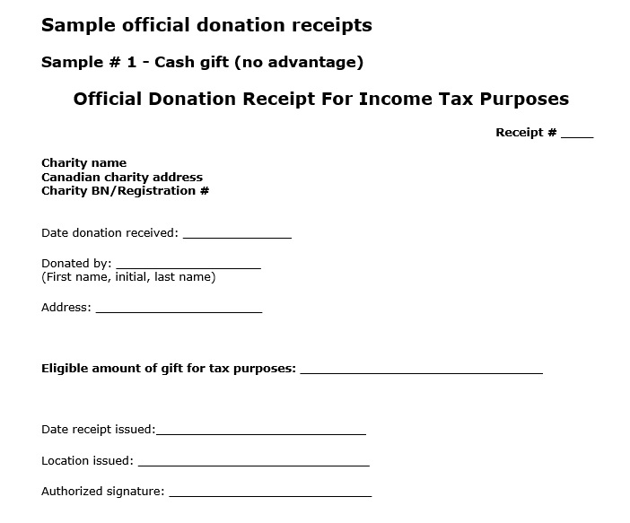 12 Free Sample Donation Contribution Receipt Templates Printable – Sample Official Receipt Template