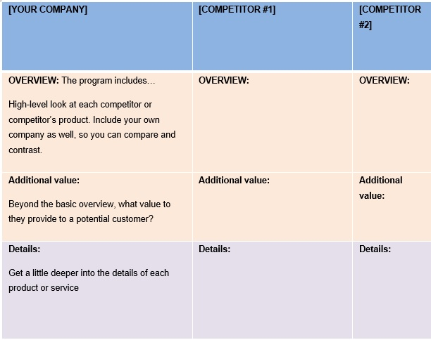 Market  Competitor Analysis Template In Pptsample Competitive