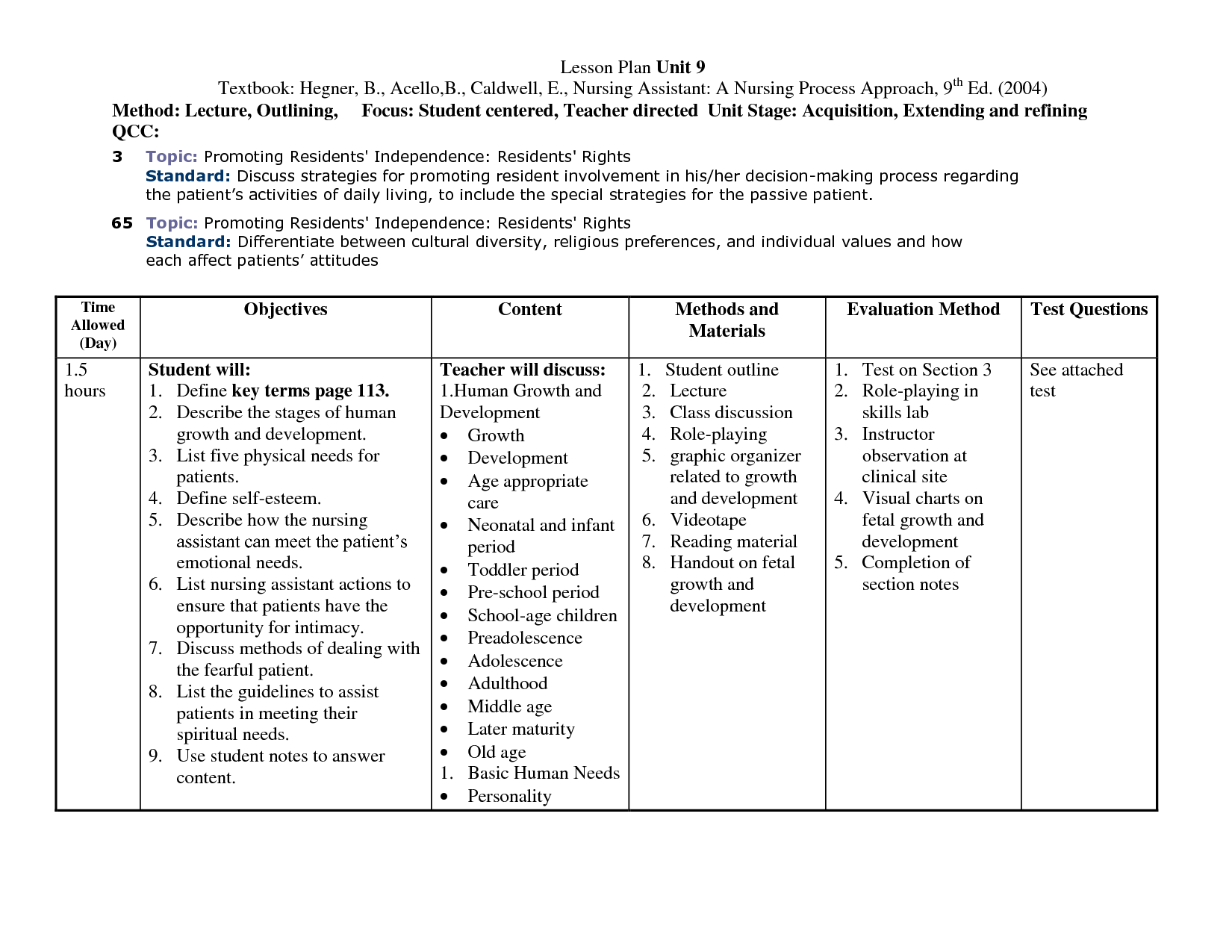 Education Plan Template For Nurses Printable Schedule