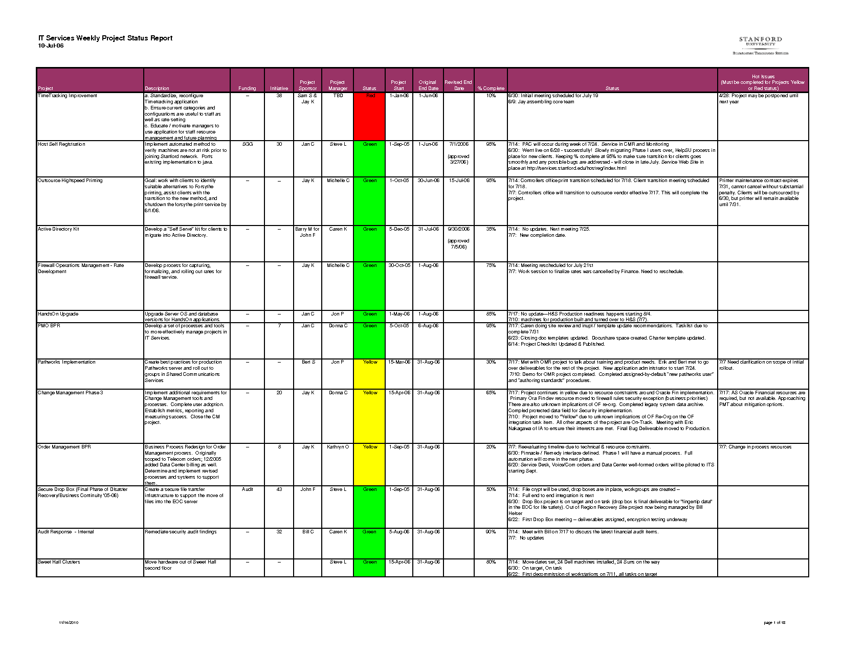 Project Report Template Excel Printable Schedule Template