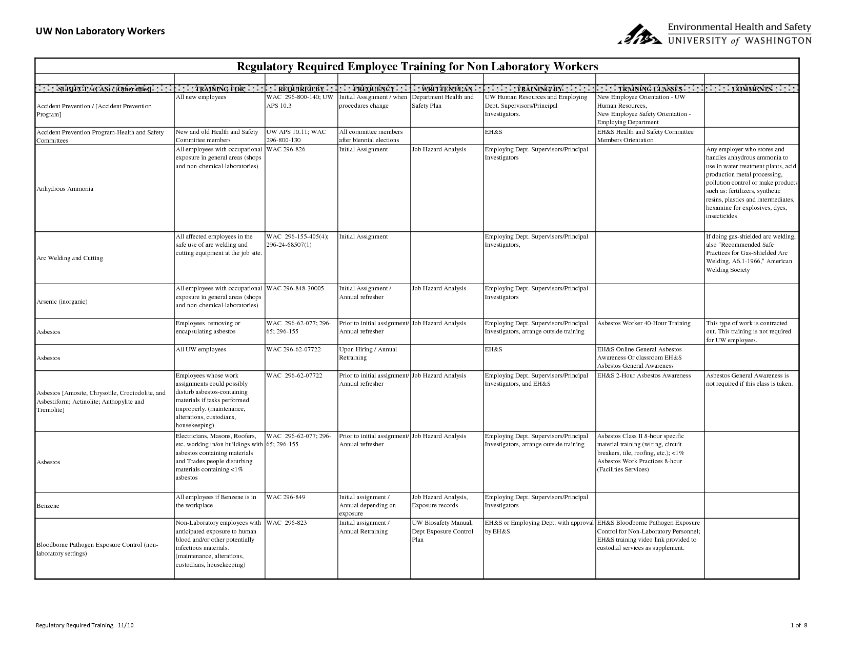 Training Plan Template For New Employees Printable