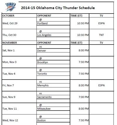 2014-15 Oklahoma City Thunder Schedule
