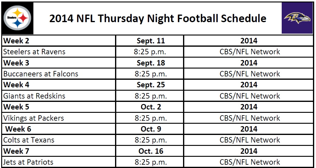 picture relating to Nfl Week 2 Schedule Printable known as 2014 NFL Thursday Evening Soccer Timetable - PrinterFriendly