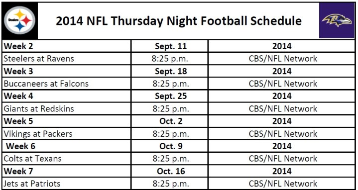 2014 NFL Thursday Night Football Schedule