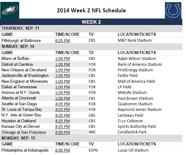 2014 NFL Week 2 Schedule