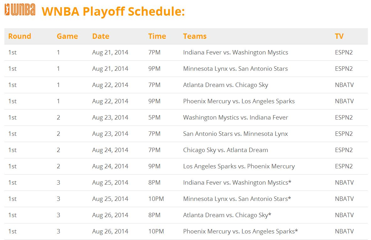 image regarding Spurs Schedule Printable referred to as WNBA Playoff Program - PrinterFriendly