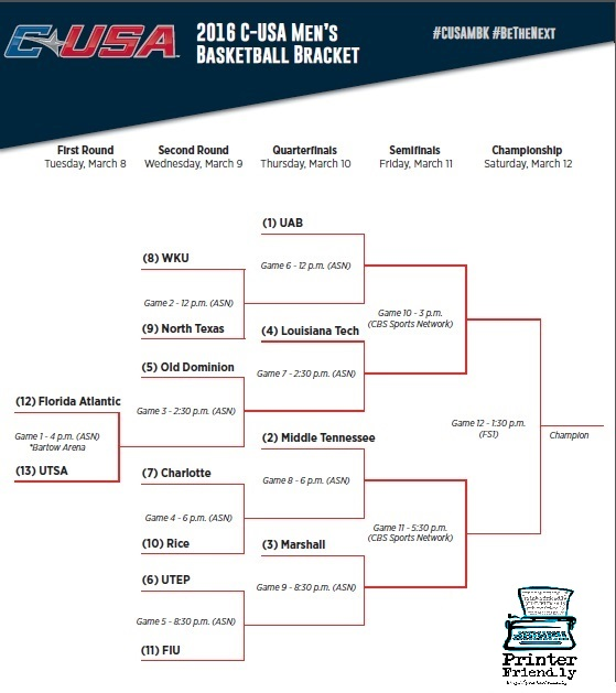 image about Printable Acc Tournament Bracket referred to as Choose Your Printable 2016 Meeting United states Basketball Match