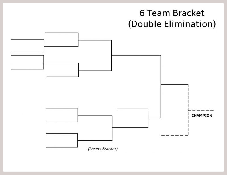 image relating to Nfl Brackets Printable titled PrinterFriendly - Printable March Insanity, NFL, and