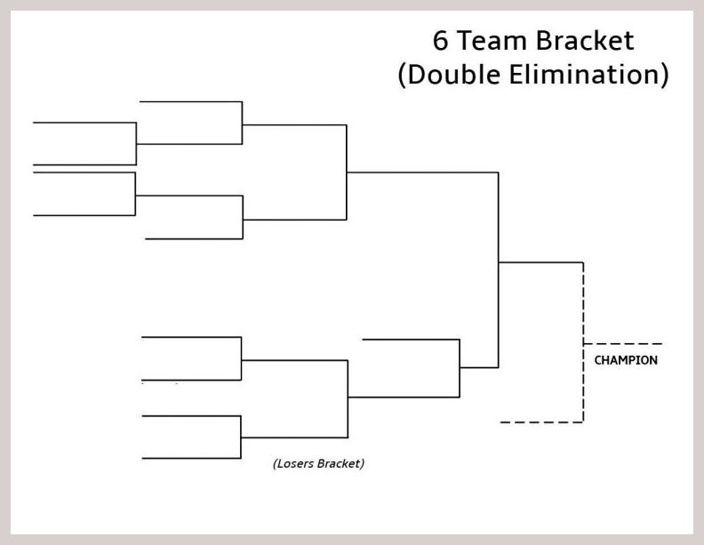 graphic regarding Printable Tournament Bracket named 6 Employees Double Removing Bracket within just printable PDF