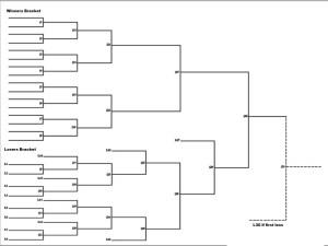 16 team Double Elimination Bracket