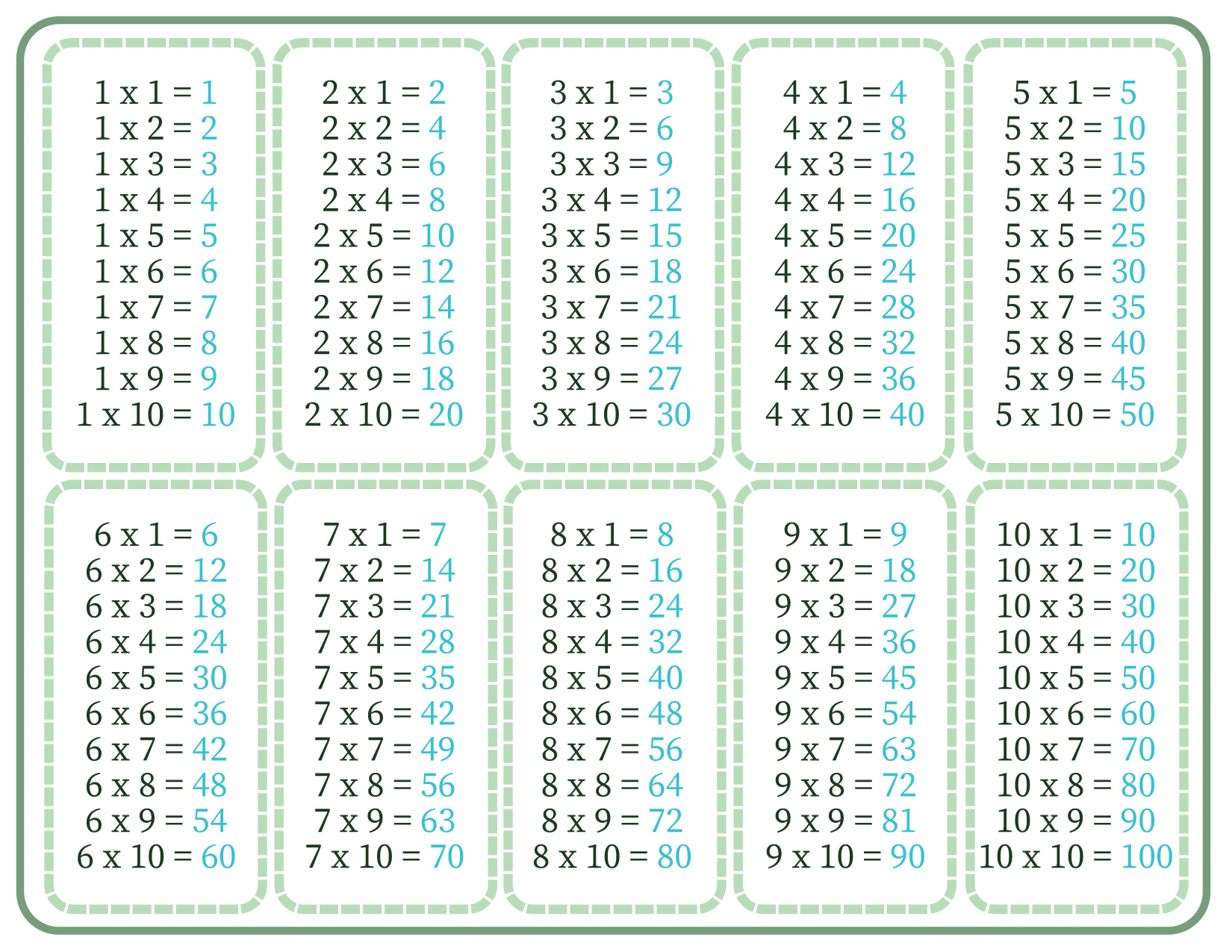 Printable free times tables and multiplication charts ...