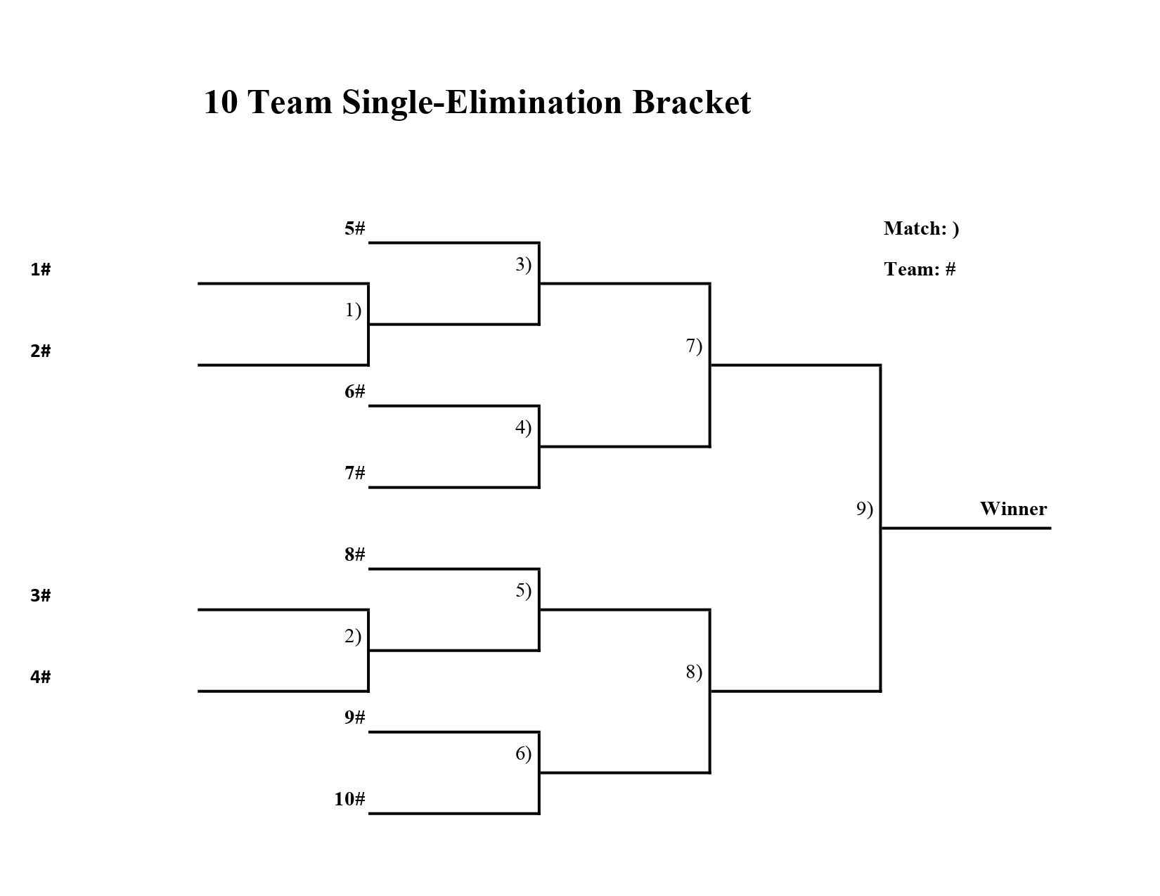 10 team single elimination bracket