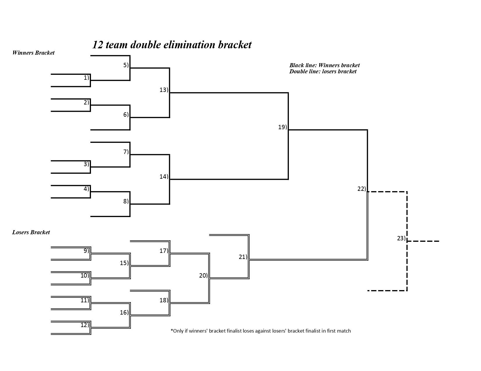 Printable 12-team double-elimination bracket in PDF