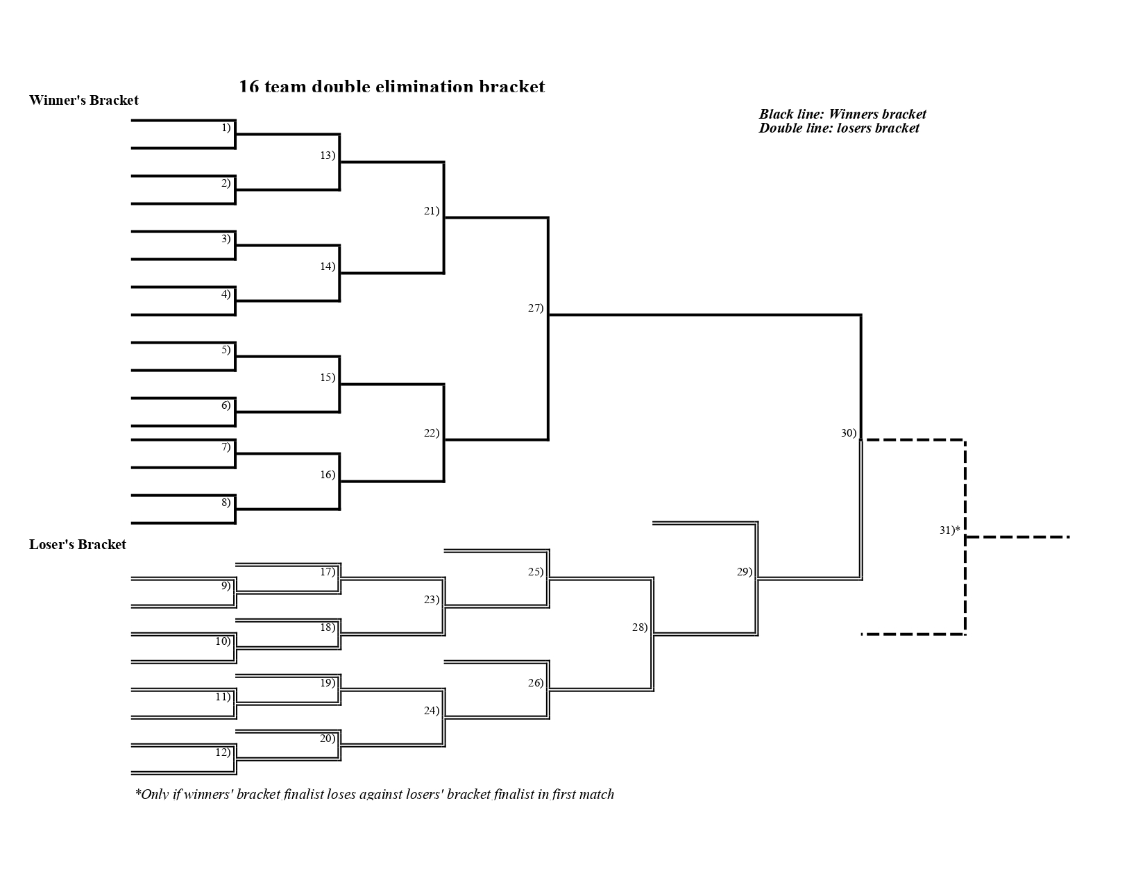 Printable and Fillable 16-team double-elimination bracket