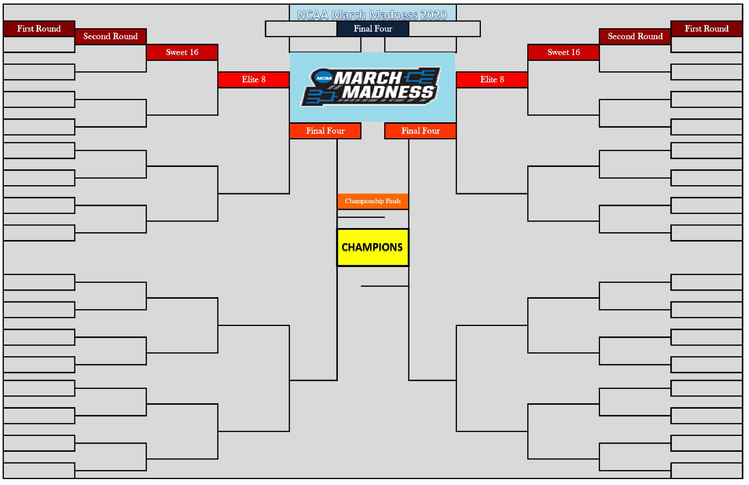 Empty NCAA March Madness Bracket for 2020 Tournament