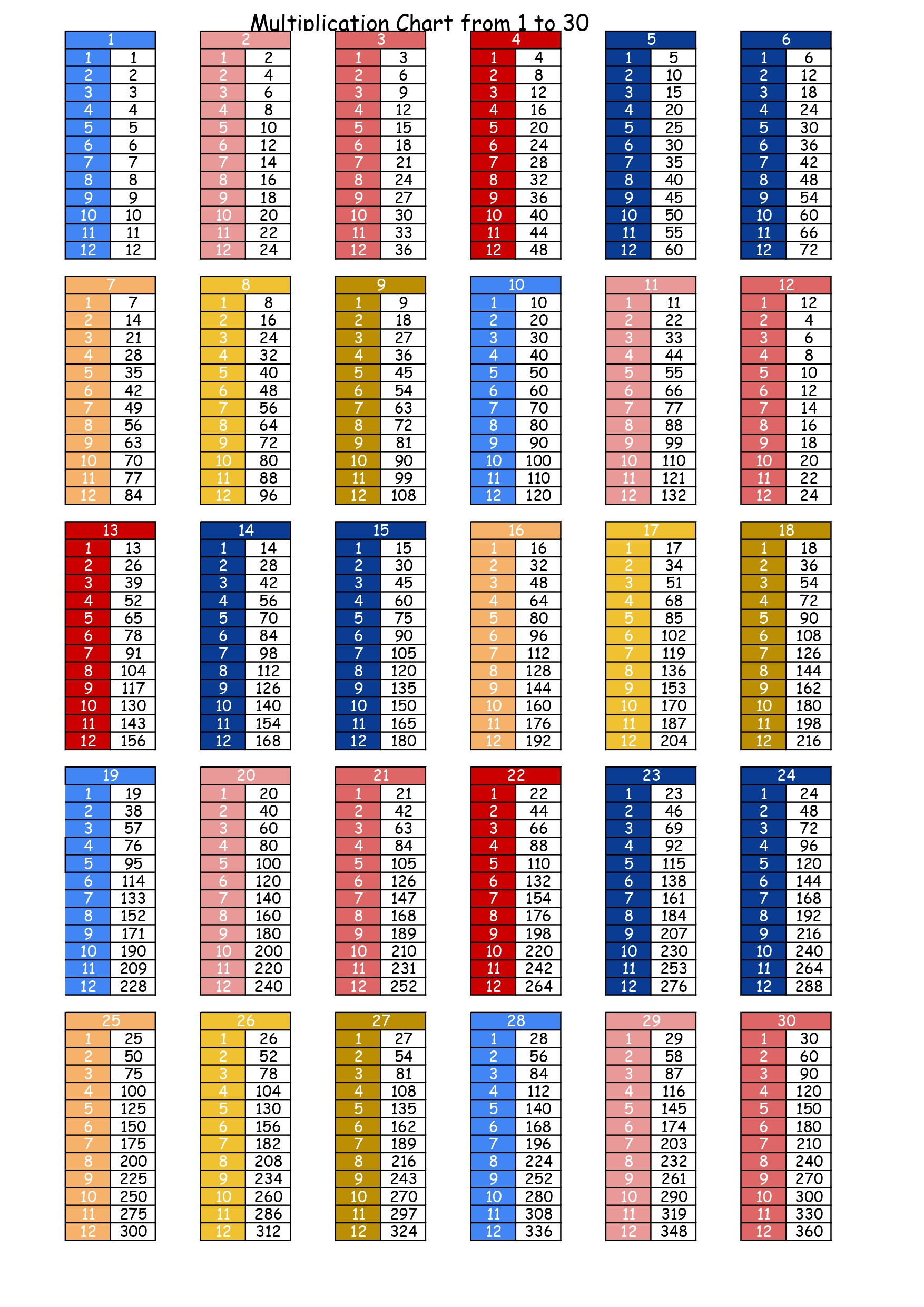 Free Printable Multiplication Tables From 1 To 30