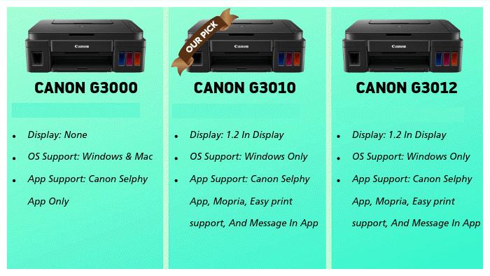 canon 3000 vs 3010 vs 3012 comparison
