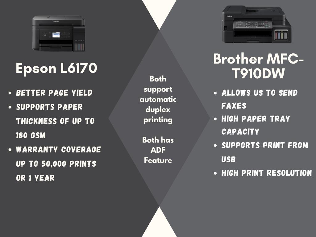 Epson L6170 Vs Brother MFC-T910DW comparison