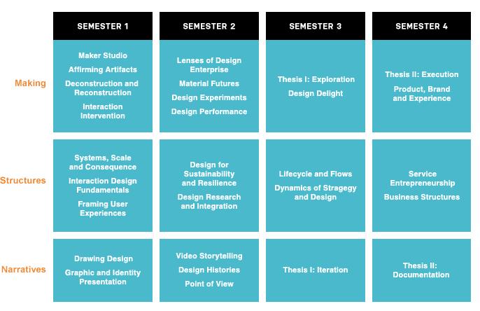 Thumbnail for Designucation