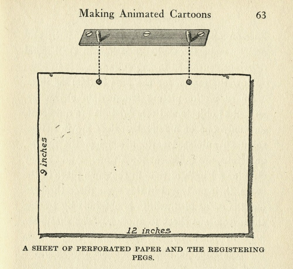 A sheet of perforated paper and the registering pegs.