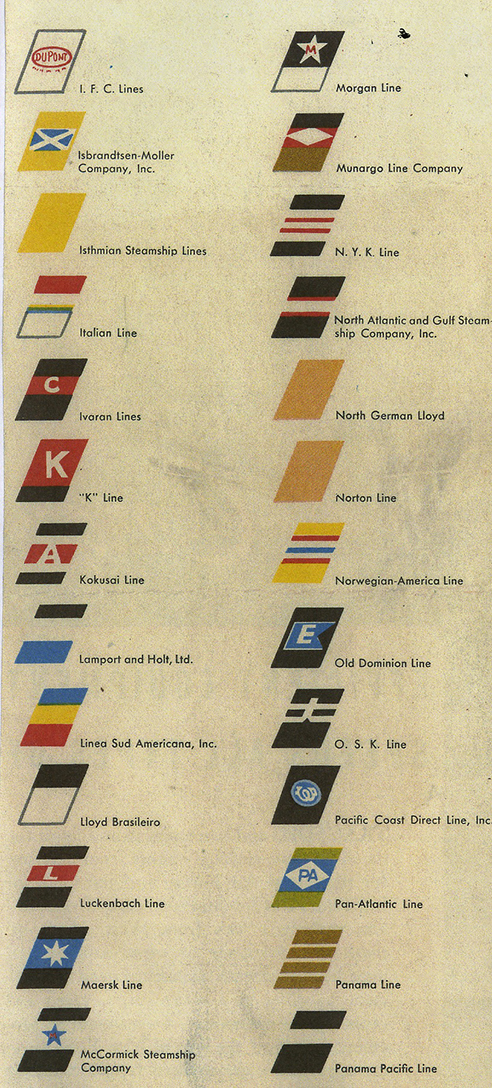 funnel stack markings for steamship lines