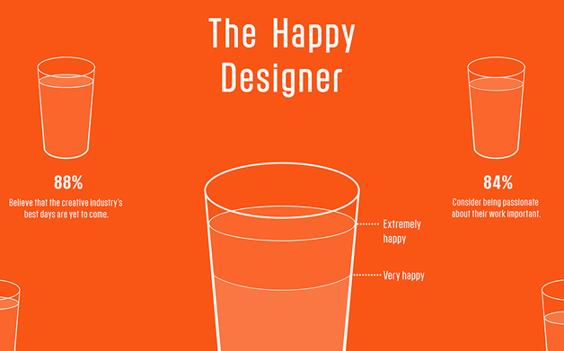 Thumbnail for 07/08/2014: Happy designer infographic