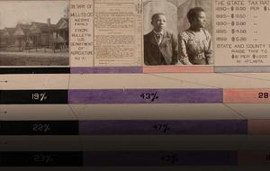Thumbnail for The Hand-Drawn Infographics of W.E.B. Du Bois