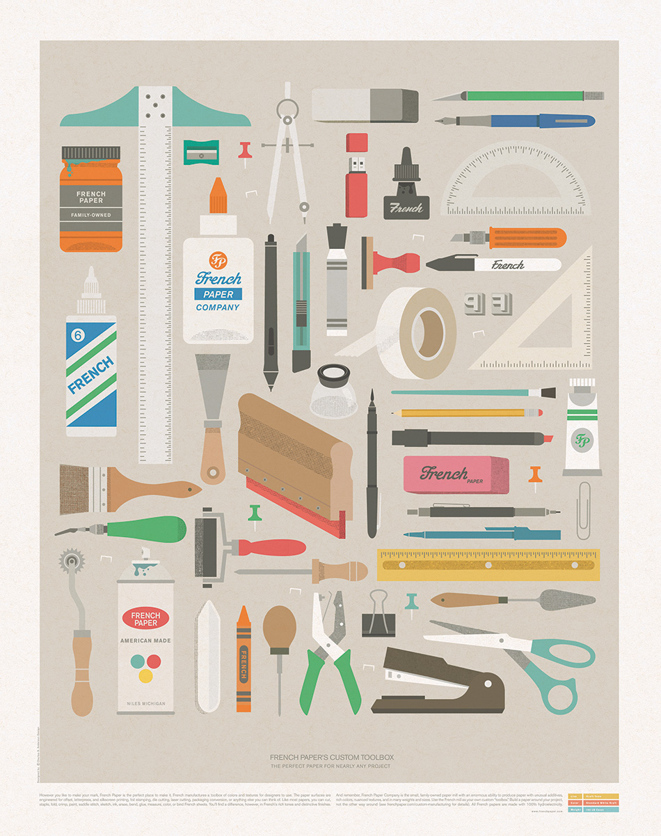 French Paper A–Z and Tools of the Trade Poster