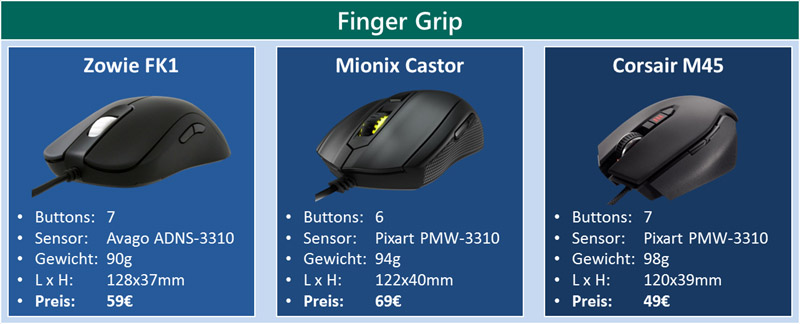 finger grip gaming maus