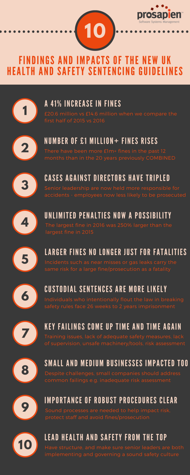 UK Sentencing Guidelines Infographic