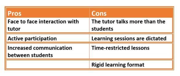 The pros and cons of traditional learning methods.