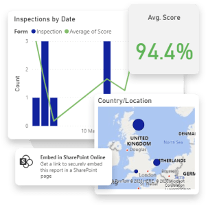Report on your safety inspection software findings in Power BI