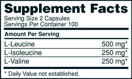 optimum-nutrition-bcaa-1000-caps-facts
