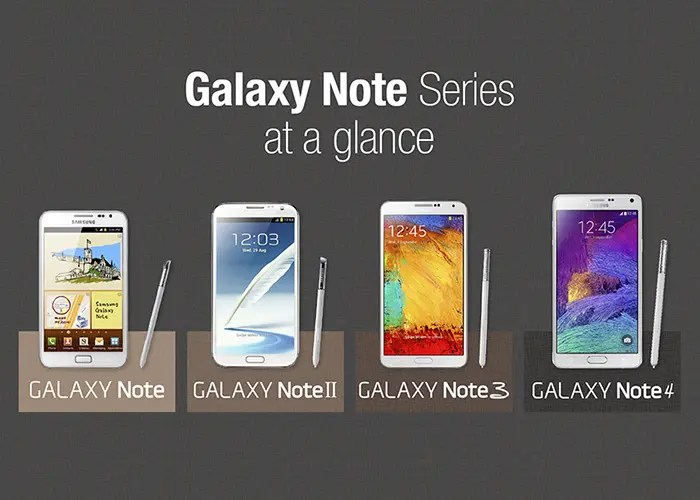 galaxy note gama