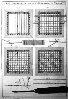 Gravure de André-Jacob Roubo Travail du cannage