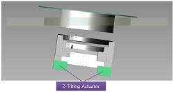 SEMICS Tilting Actuator