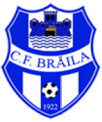 Bilete CF Braila - Steaua Bucuresti