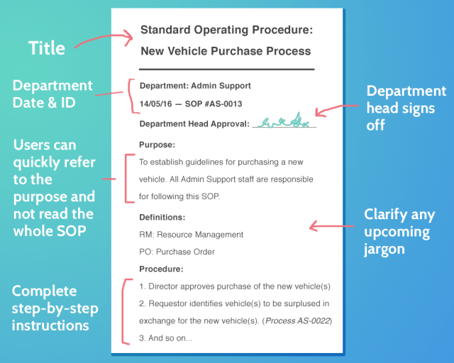 How to Write an Actionable Policy and Procedure Template (ISO
