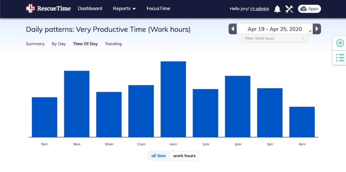 Personal productivity core