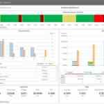 FactoryTalk Analytics