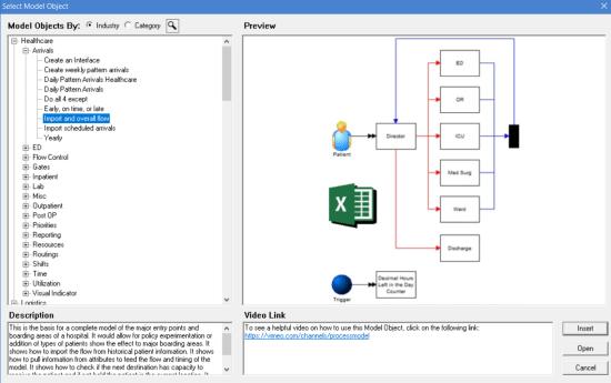 Model objects window of ProcessModel