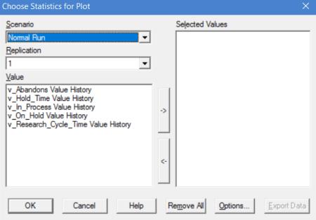 Output detail report of ProcessModel - Choose Statistics for a Plot or Histogram