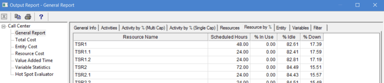Resource by percentage information tab in output report of ProcessModel