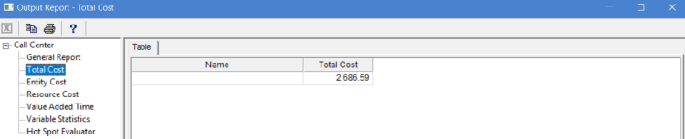 Total cost in the output report of ProcessModel