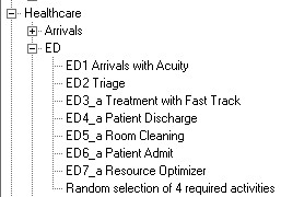 Emergency department objects used in version 5.6 of ProcessModel simulation software.