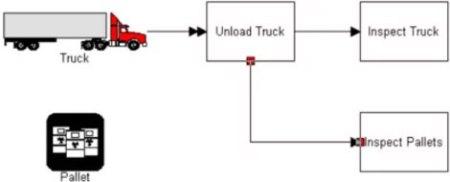 Create route example