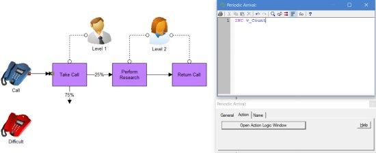Changing Action Logic Process Improvement