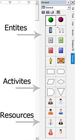 Objects in ProcessModel Gallery