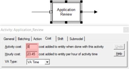 Activity Cost